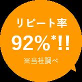 リピート率92%